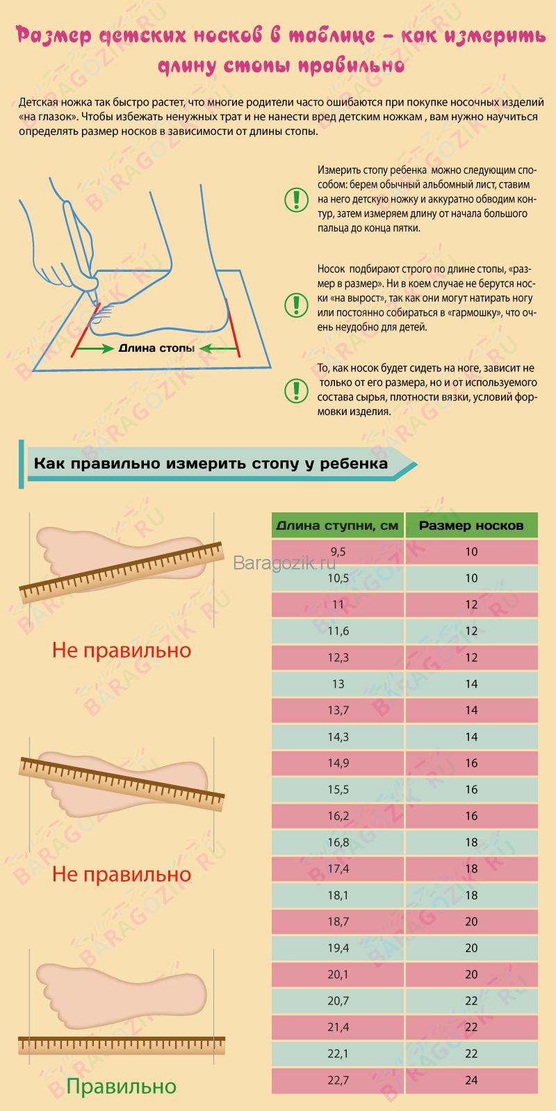 Размер детских носков в таблице – как измерить длину стопы правильно