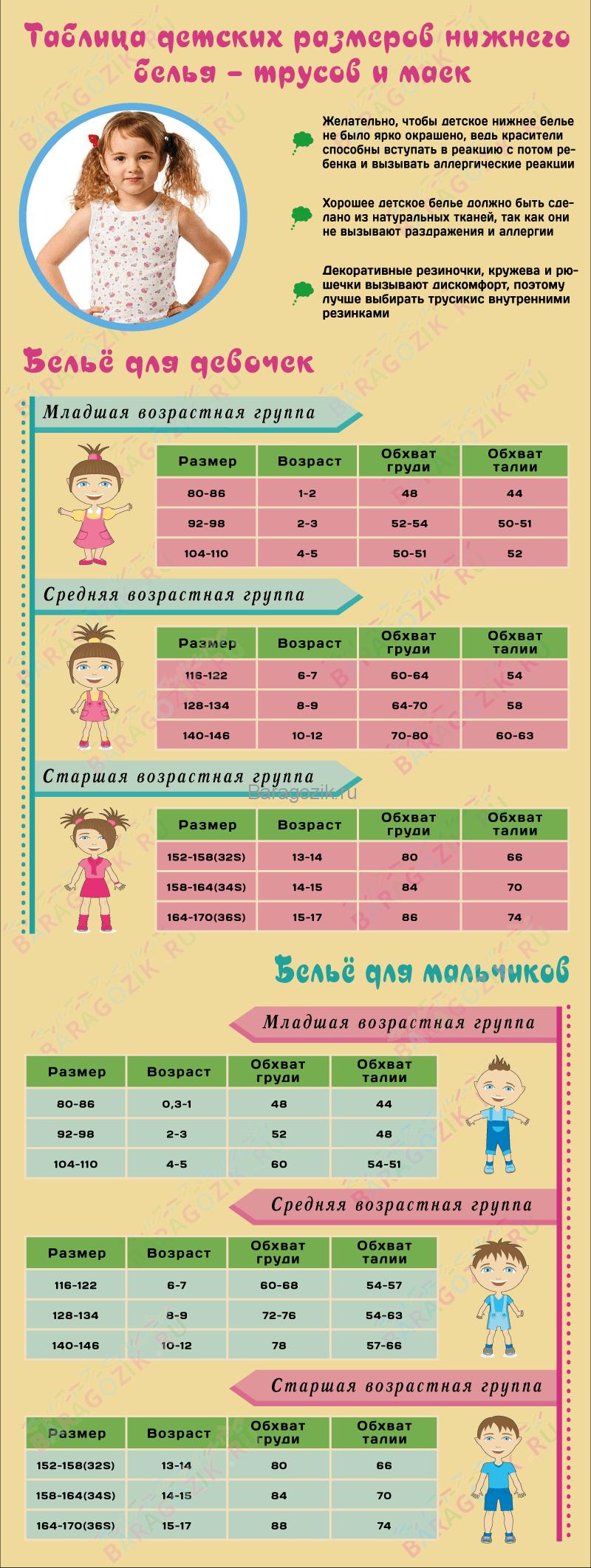 Размеры детских маек и трусов в одной таблице