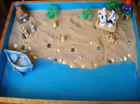 игры во время песочной терапии