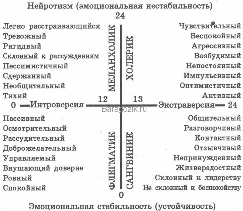 aizenk_epi