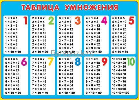 таблица умножения от 1 до 9