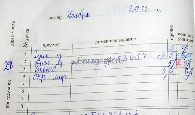 Дневник с оценками