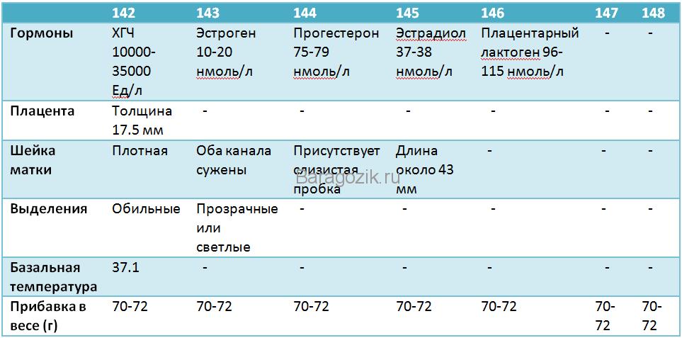Табл 11