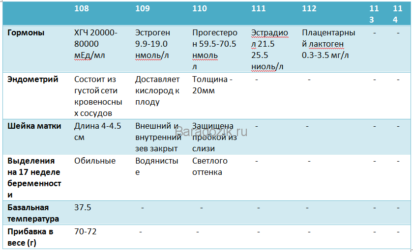 Табл 12