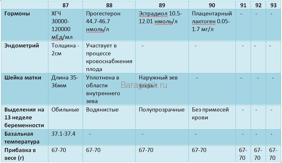Табл 8