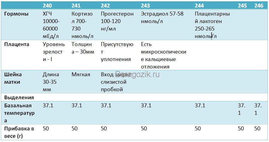 Табл 26