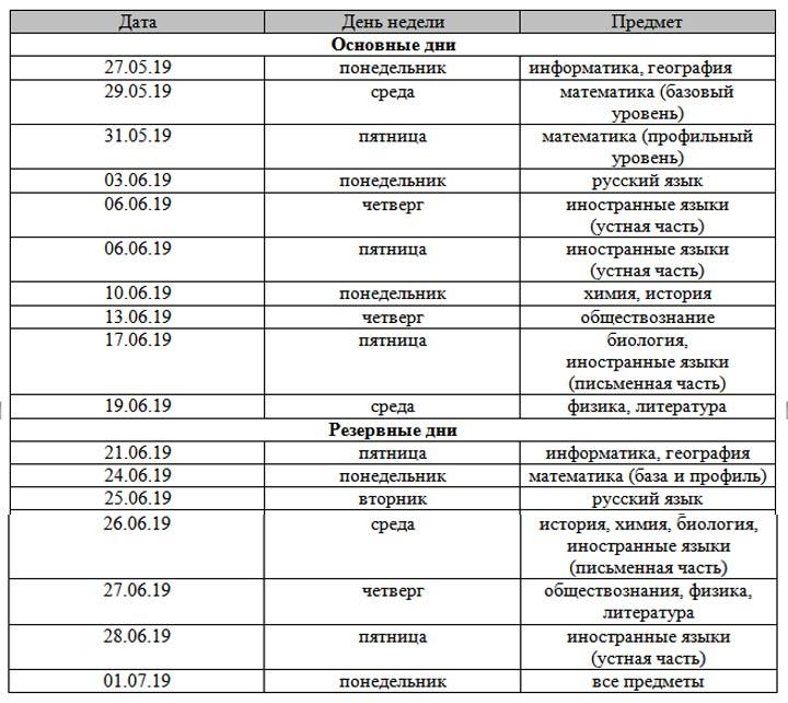 Расписание экзаменов в 11 классе в 2019 году - основные