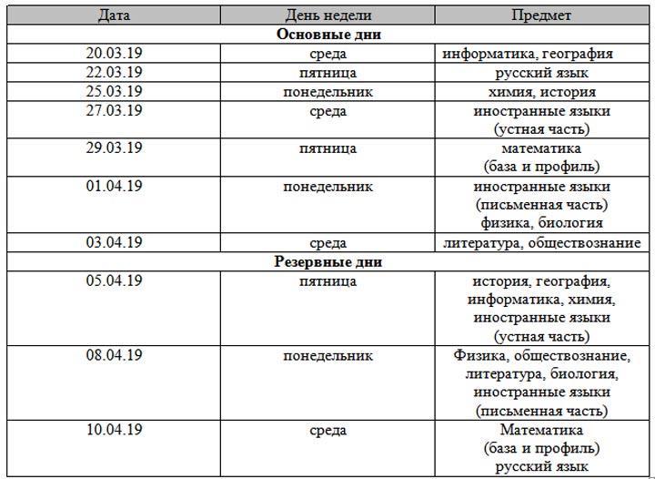 Расписание экзаменов в 11 классе в 2019 году - досрочные