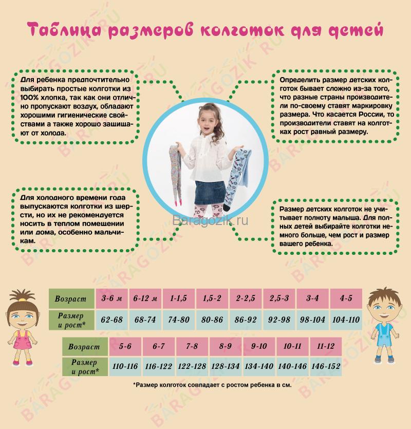 Размер детских колготок в зависимости от роста ребенка в таблице