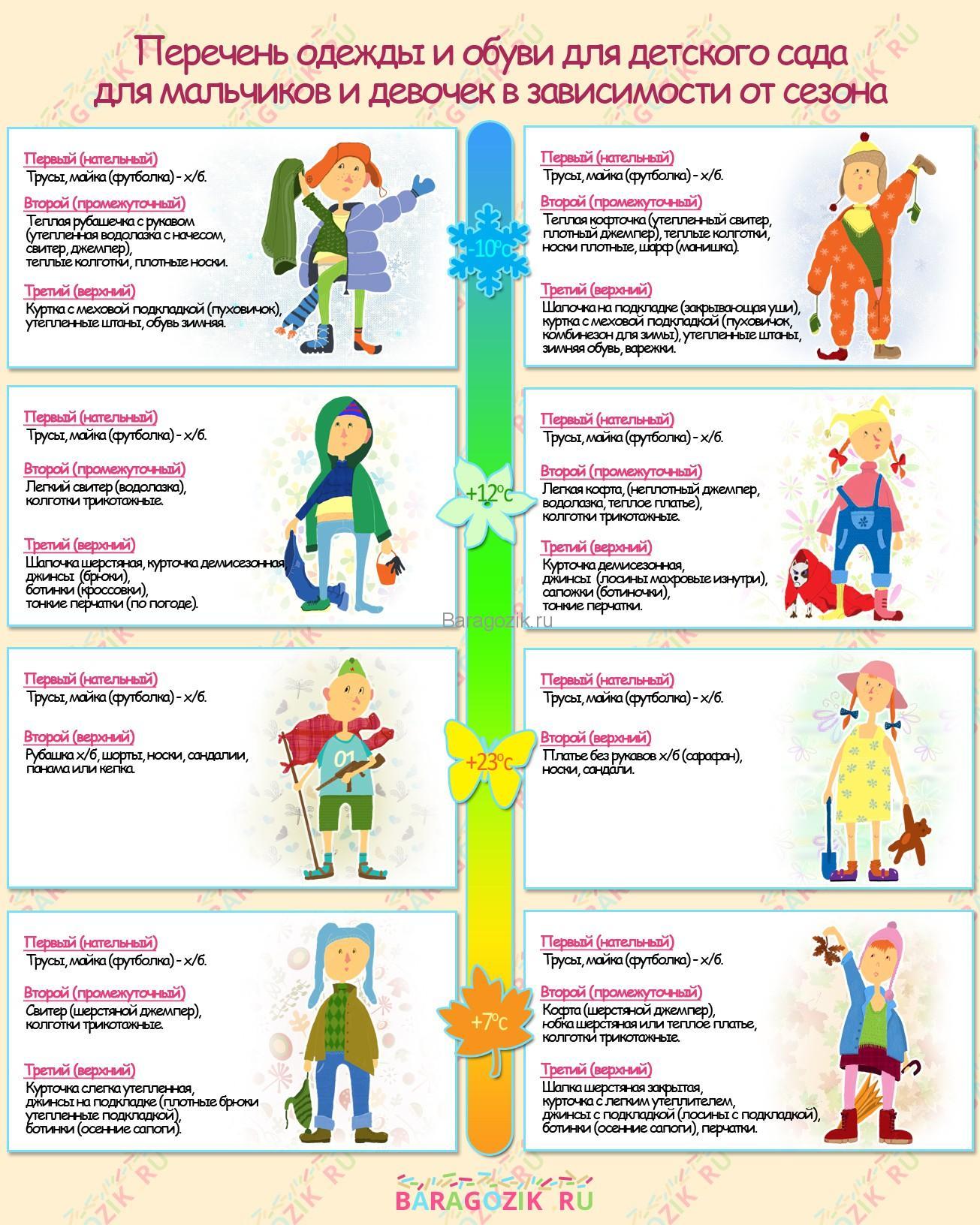 Полный список одежды и обуви для детей в зависимости от сезона
