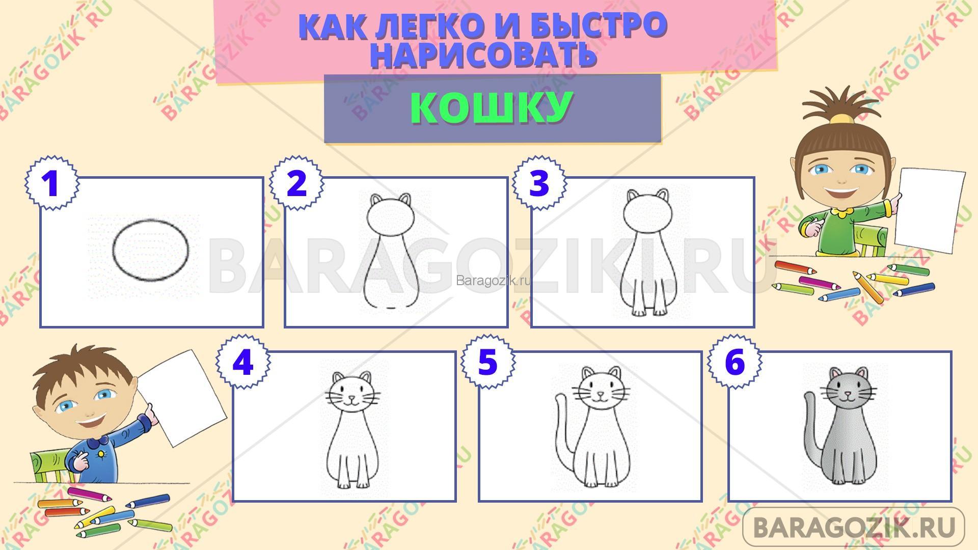 как легко нарисовать кошку - пошаговая схема