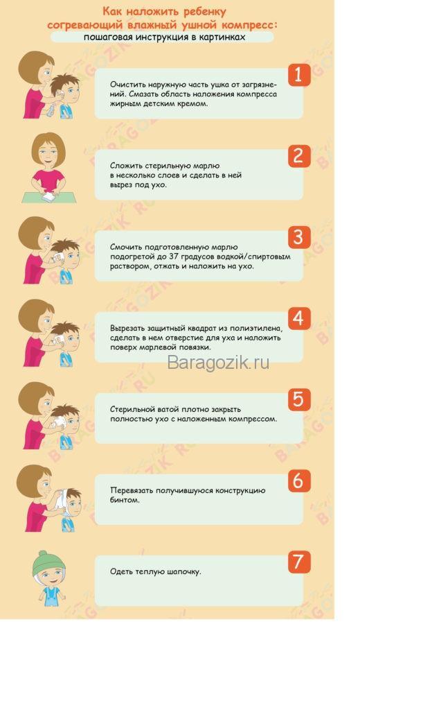 как сделать ушной компресс на ухо