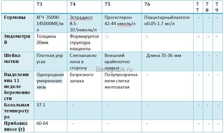 Табл 6
