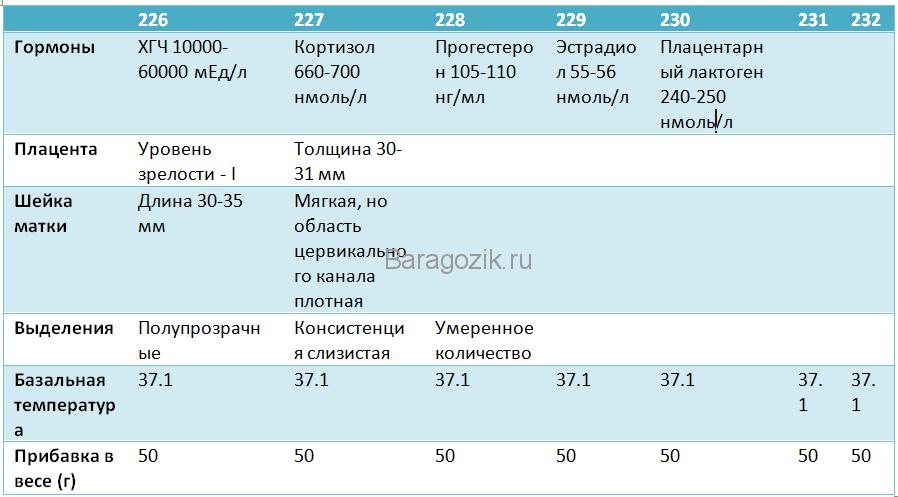 Табл 24