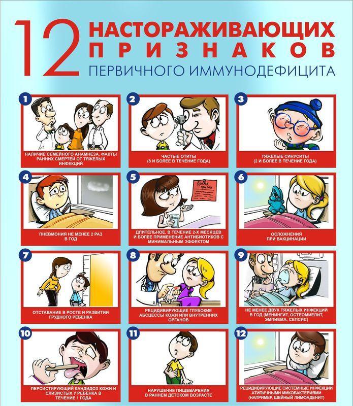 Причины иммунодефицитов у детей